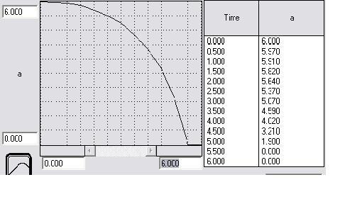 Calcul de décélération et de freinage