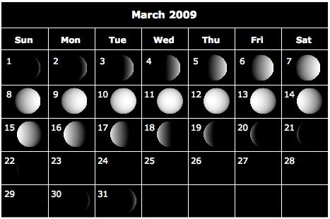 calendrier lunaire du mois de mars 2009 s 39 informer et apprendre en ligne. Black Bedroom Furniture Sets. Home Design Ideas