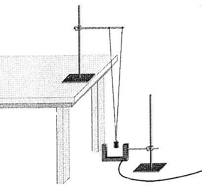 Période d un pendule Variation de la période d un pendule 00f87803c792